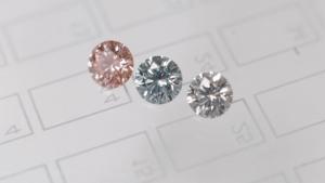 Новые рекомендации по международной классификации ювелирных камней от Gems &Treasures