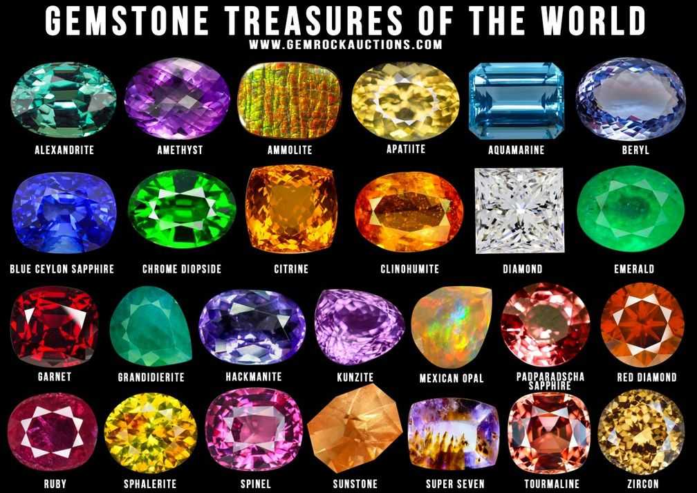 Фотография драгоценных камней: первый шаг к продаже через интернет