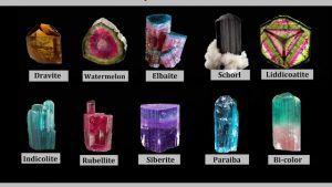 Турмалин: виды и цвета
