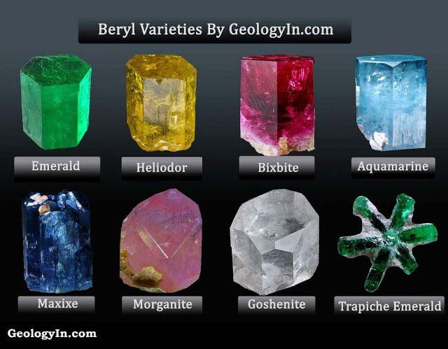 Берилл и его разновидности