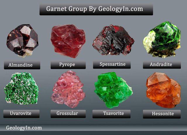 Группа гранатов: цвета и разновидности