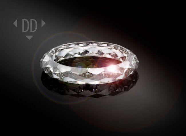 кольцо бофорт
